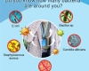 sharkbody-chlorine-dioxide-antibacterial-virus-shut-out-card