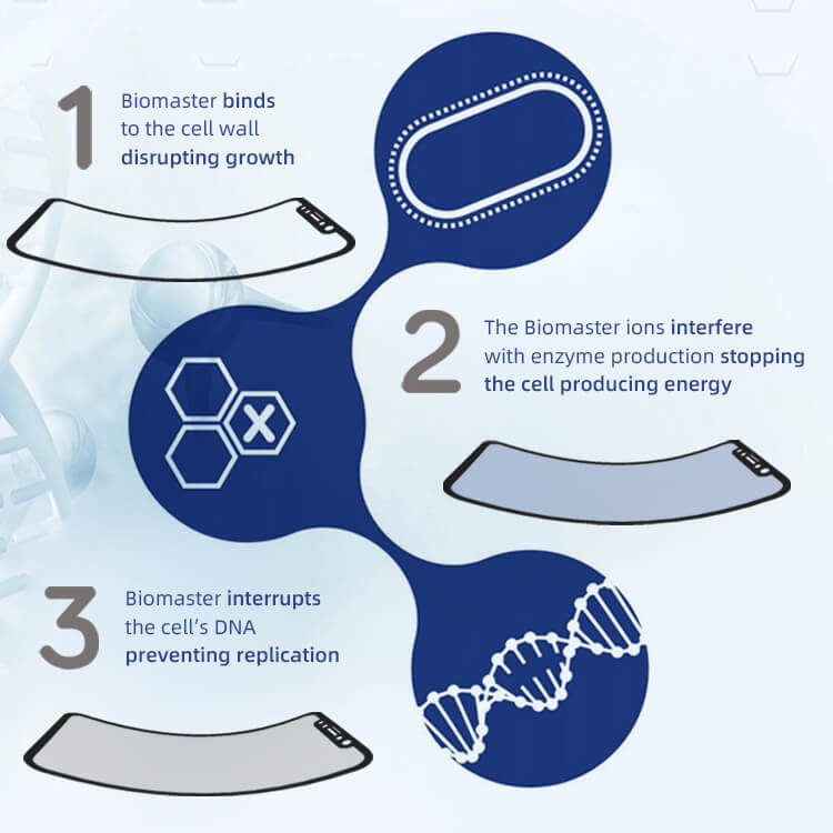 Biomaster antimicrobial technology