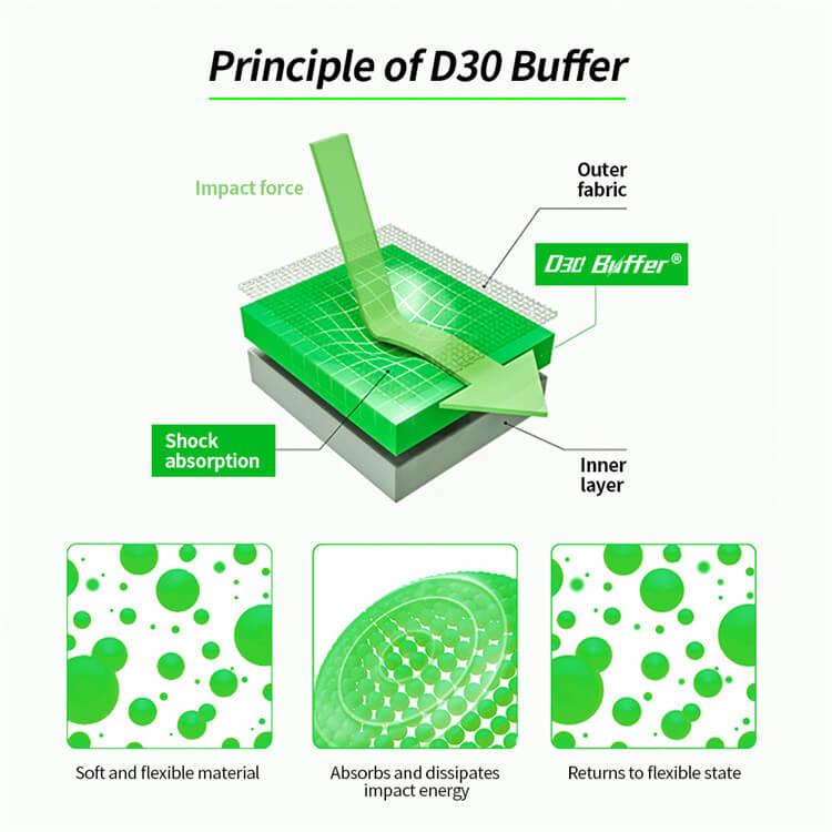 anti shock d3o screen protector